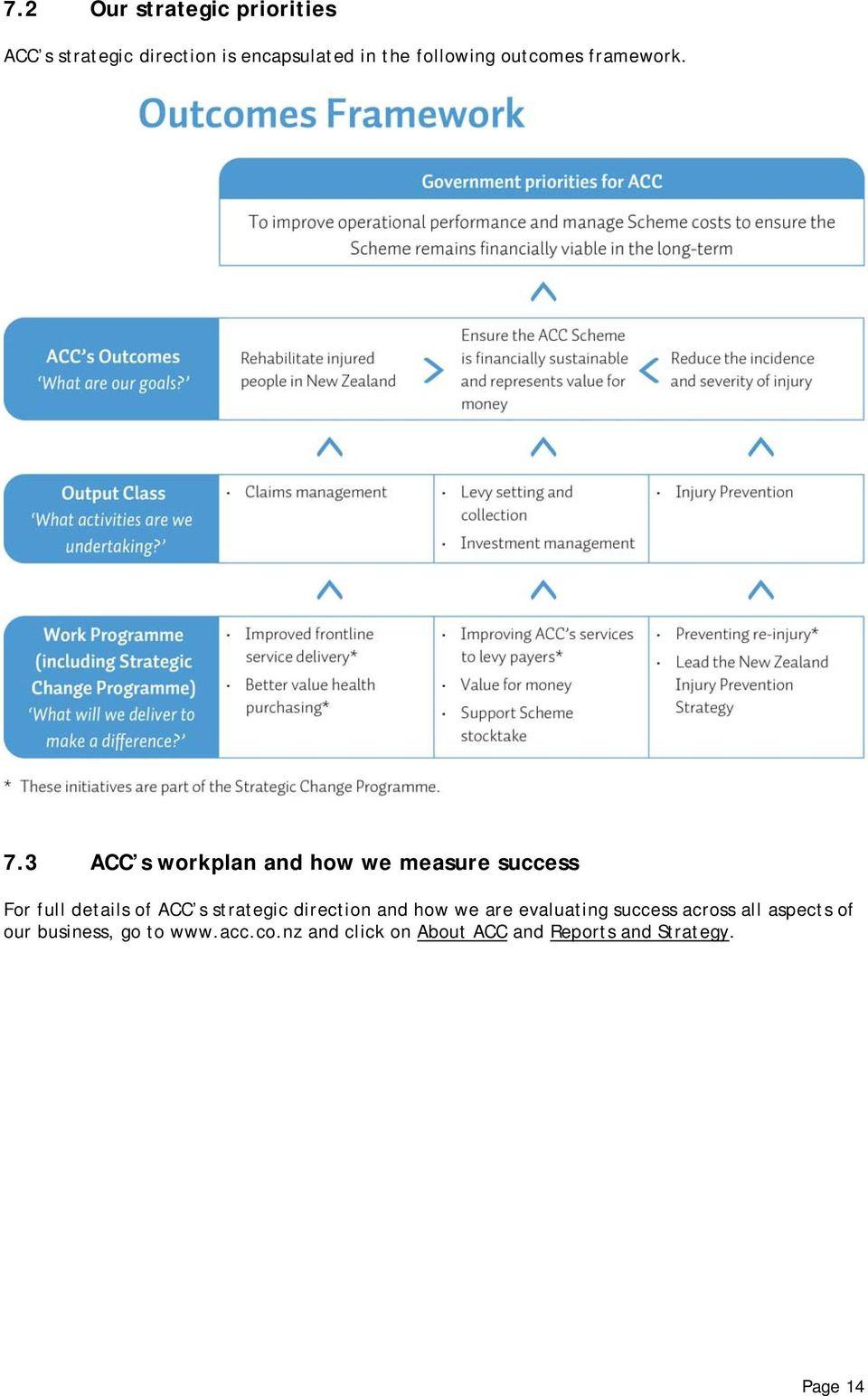 3 ACC s workplan and how we measure success For full details of ACC s strategic