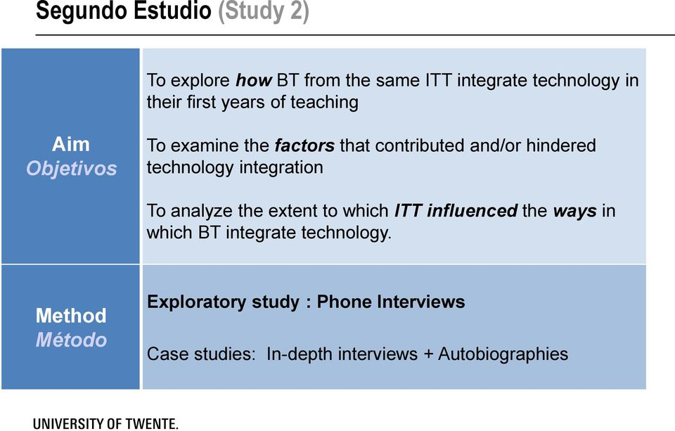 integration To analyze the extent to which ITT influenced the ways in which BT integrate technology.