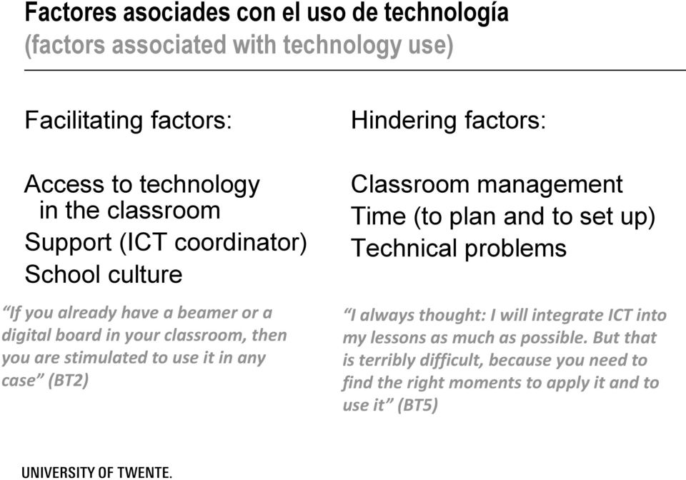 to use it in any case (BT2) Hindering factors: Classroom management Time (to plan and to set up) Technical problems I always thought: I will