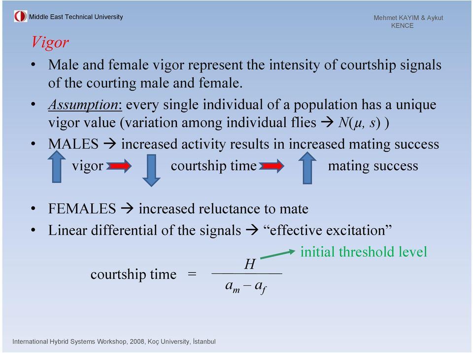 s) ) MALES increased activity results in increased mating success vigor courtship time mating success FEMALES