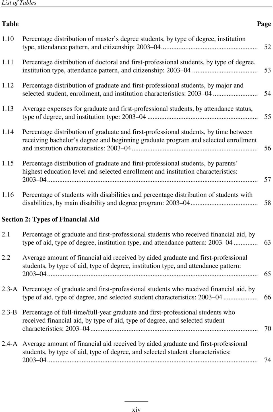 12 Percentage distribution of graduate and first-professional students, by major and selected student, enrollment, and institution characteristics: 2003 04... 54 1.