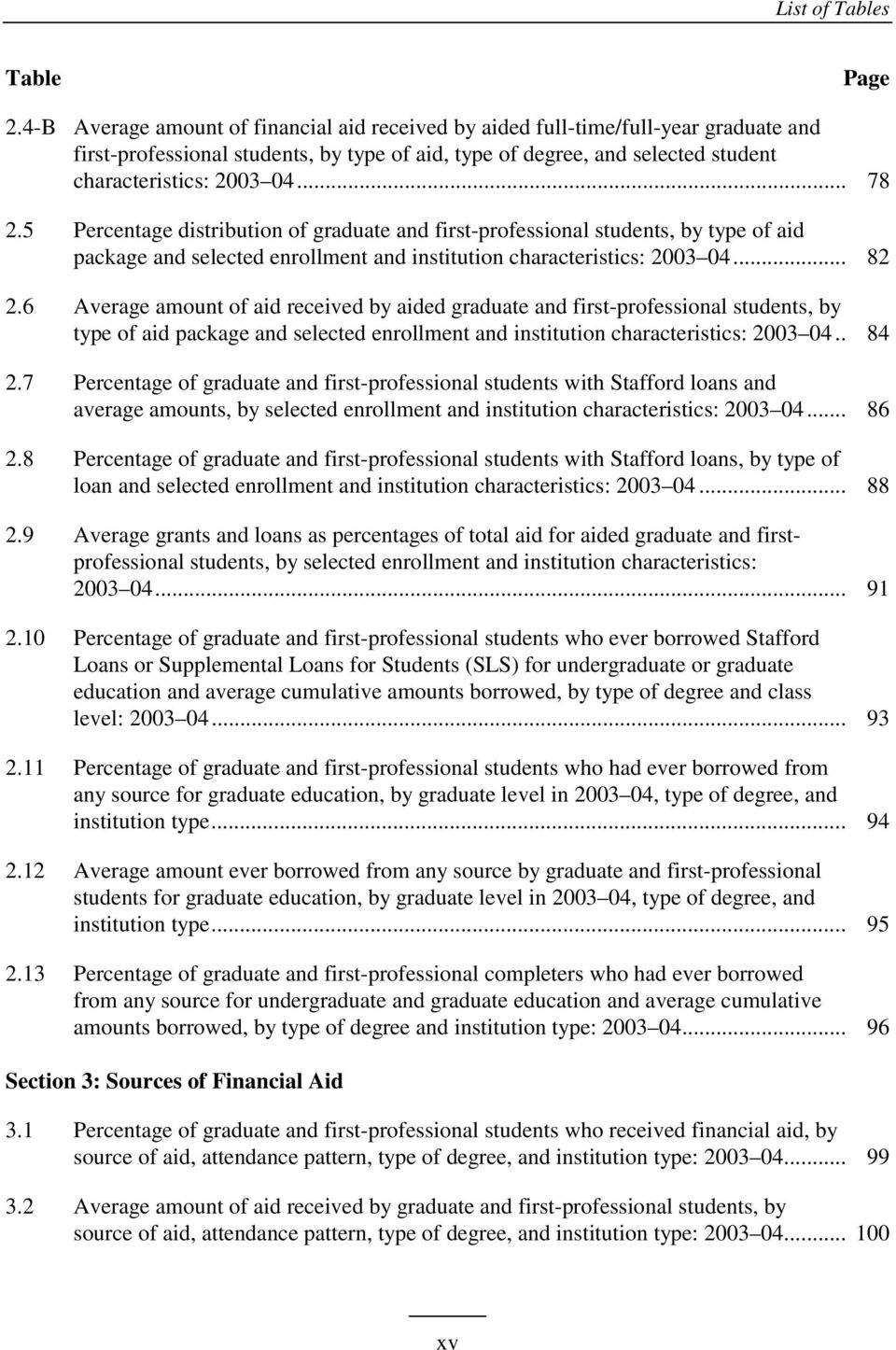 5 Percentage distribution of graduate and first-professional students, by type of aid package and selected enrollment and institution characteristics: 2003 04... 82 2.