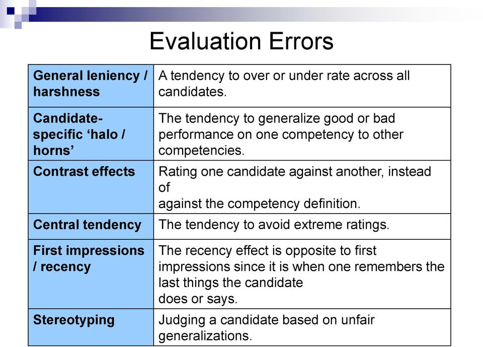 The tendency to generalize good or bad performance on one competency to other competencies.