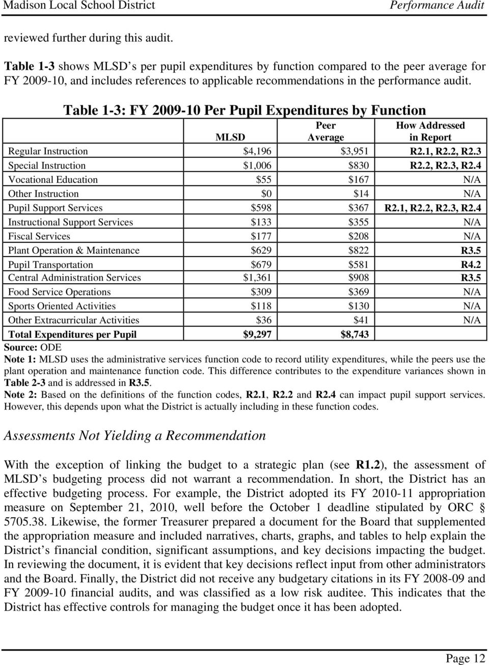Table 1-3: FY 2009-10 Per Pupil Expenditures by Function MLSD Peer Average How Addressed in Report Regular Instruction $4,196 $3,951 R2.1, R2.2, R2.3 Special Instruction $1,006 $830 R2.2, R2.3, R2.