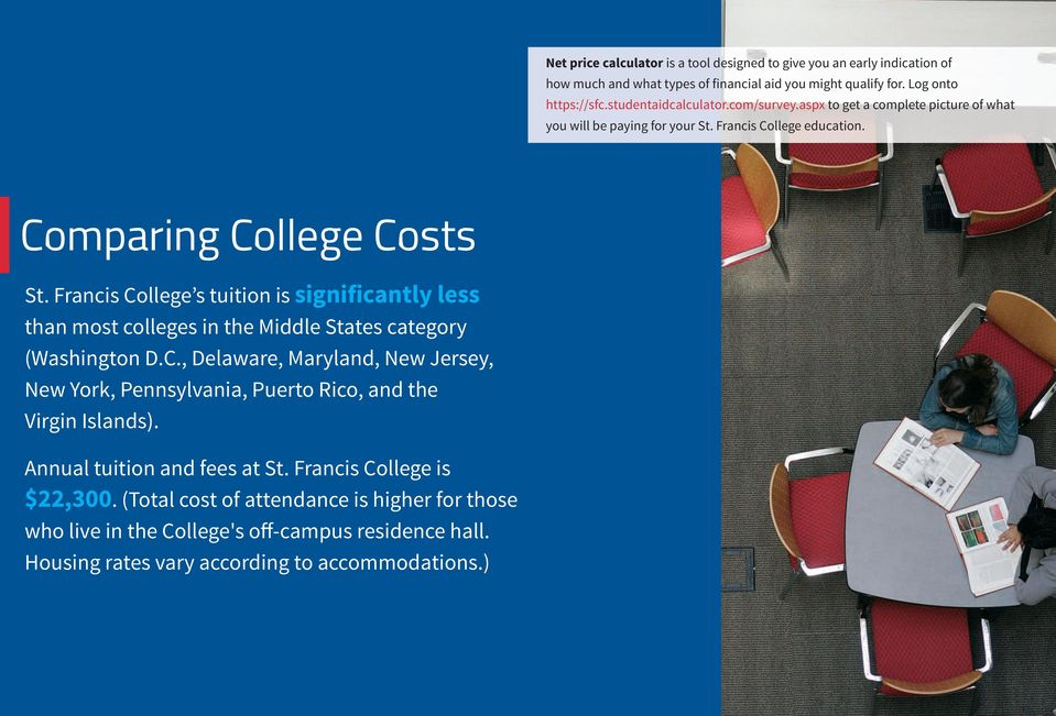 Francis College s tuition is significantly less than most colleges in the Middle States category (Washington D.C., Delaware, Maryland, New Jersey, New York, Pennsylvania, Puerto Rico, and the Virgin Islands).