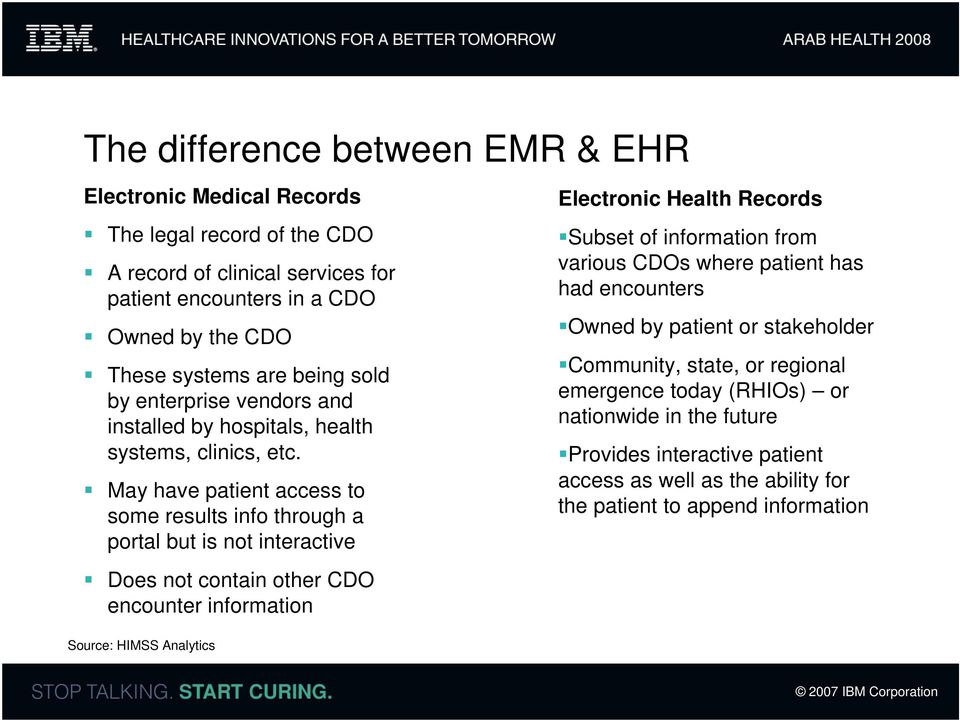 May have patient access to some results info through a portal but is not interactive Does not contain other CDO encounter information Source: HIMSS Analytics Electronic Health Records