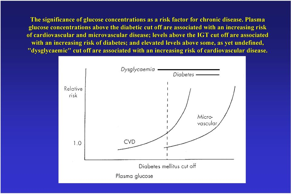 cardiovascular and microvascular disease; levels above the IGT cut off are associated with an increasing risk