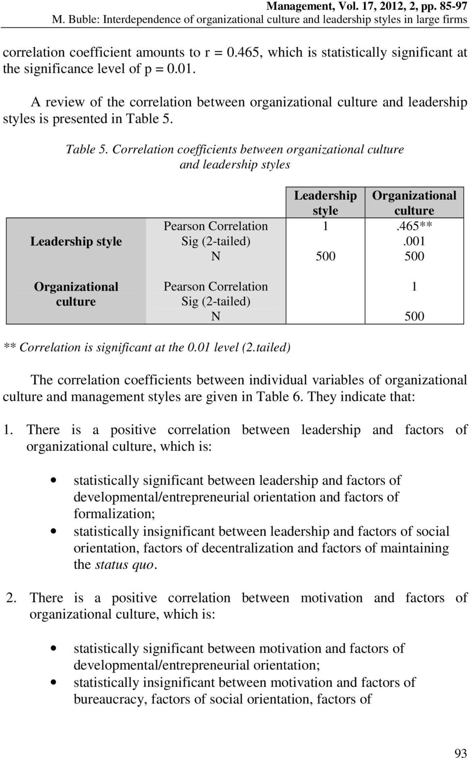 Table 5. Correlation coefficients between organizational culture and leadership styles Leadership style Pearson Correlation Sig (2-tailed) Leadership style 1 Organizational culture.465**.