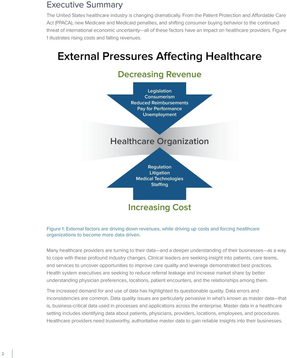 all of these factors have an impact on healthcare providers. Figure 1 illustrates rising costs and falling revenues.