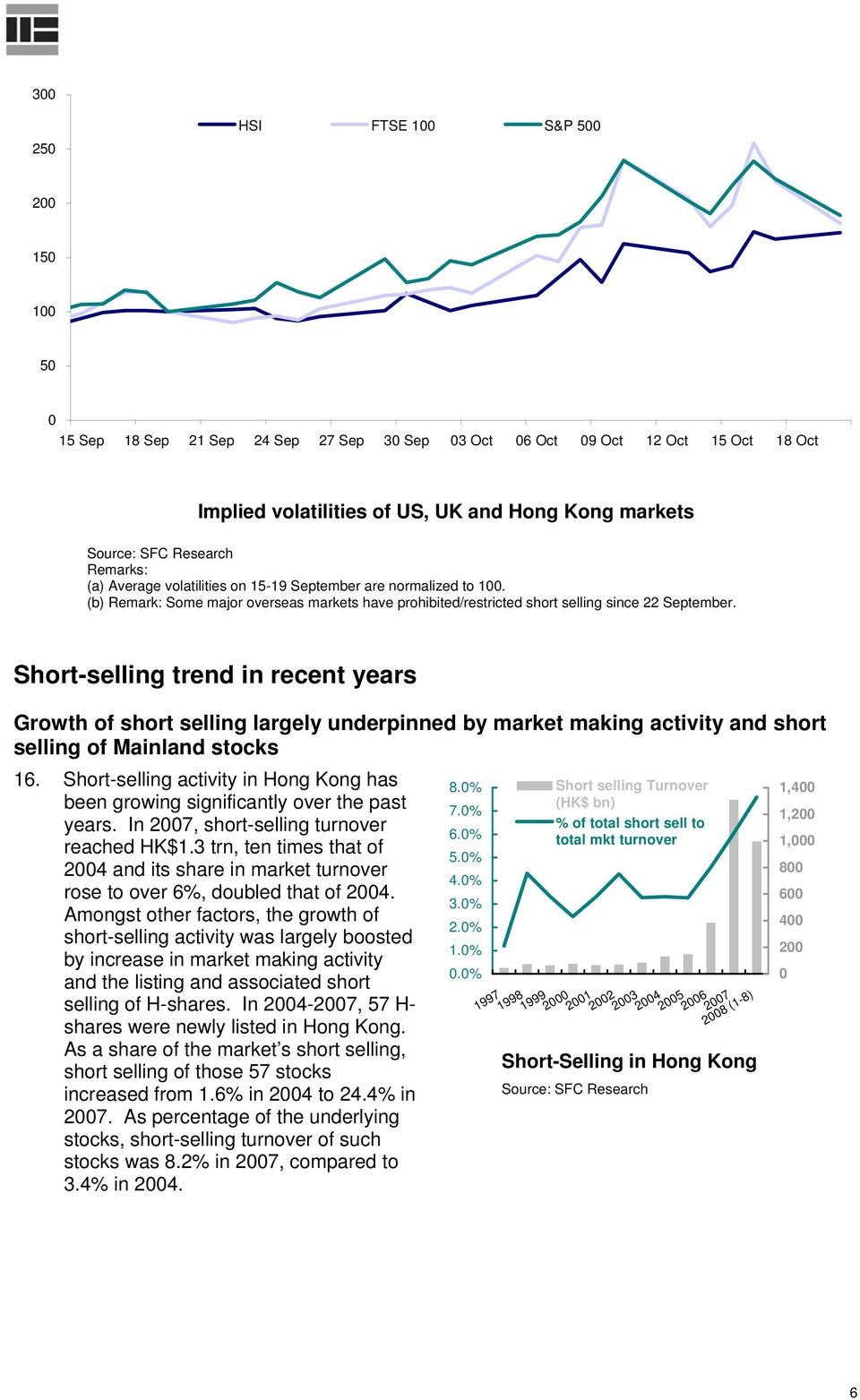 Short-selling trend in recent years Growth of short selling largely underpinned by market making activity and short selling of Mainland stocks 16.