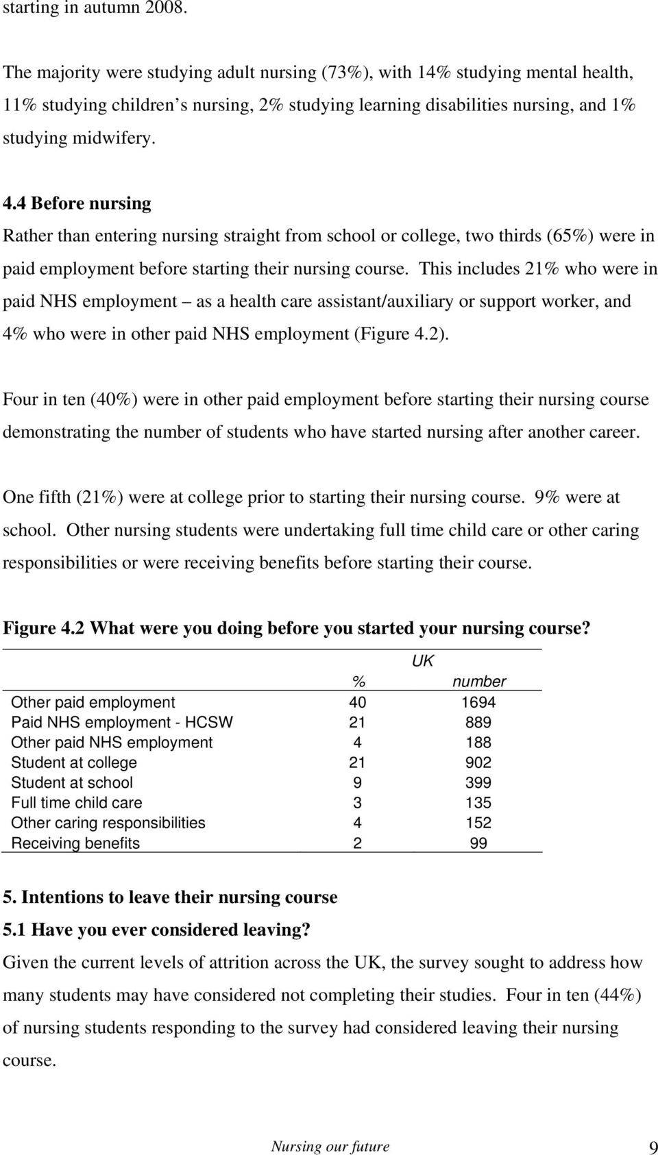4 Before nursing Rather than entering nursing straight from school or college, two thirds (65%) were in paid employment before starting their nursing course.