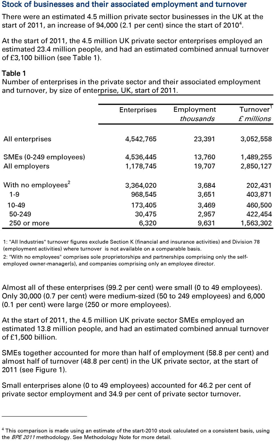 4 million people, and had an estimated combined annual turnover of 3,100 billion (see Table 1).