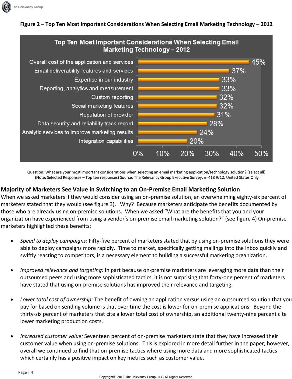 (select all) (Note: Selected Responses Top ten responses) Source: The Relevancy Group Executive Survey, n=418 9/12, United States Only Majority of Marketers See Value in Switching to an On-Premise