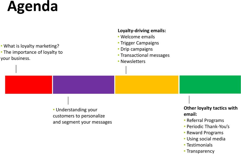 Newsletters Understanding your customers to personalize and segment your messages Other loyalty
