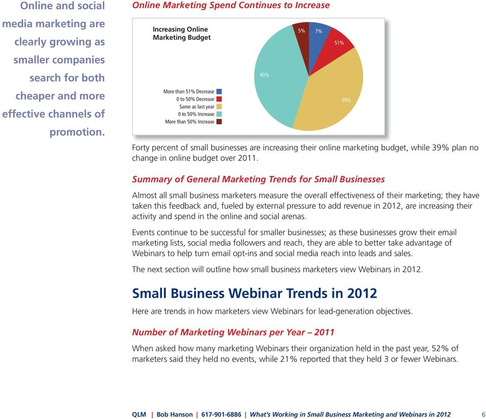 percent of small businesses are increasing their online marketing budget, while 39% plan no change in online budget over 2011.