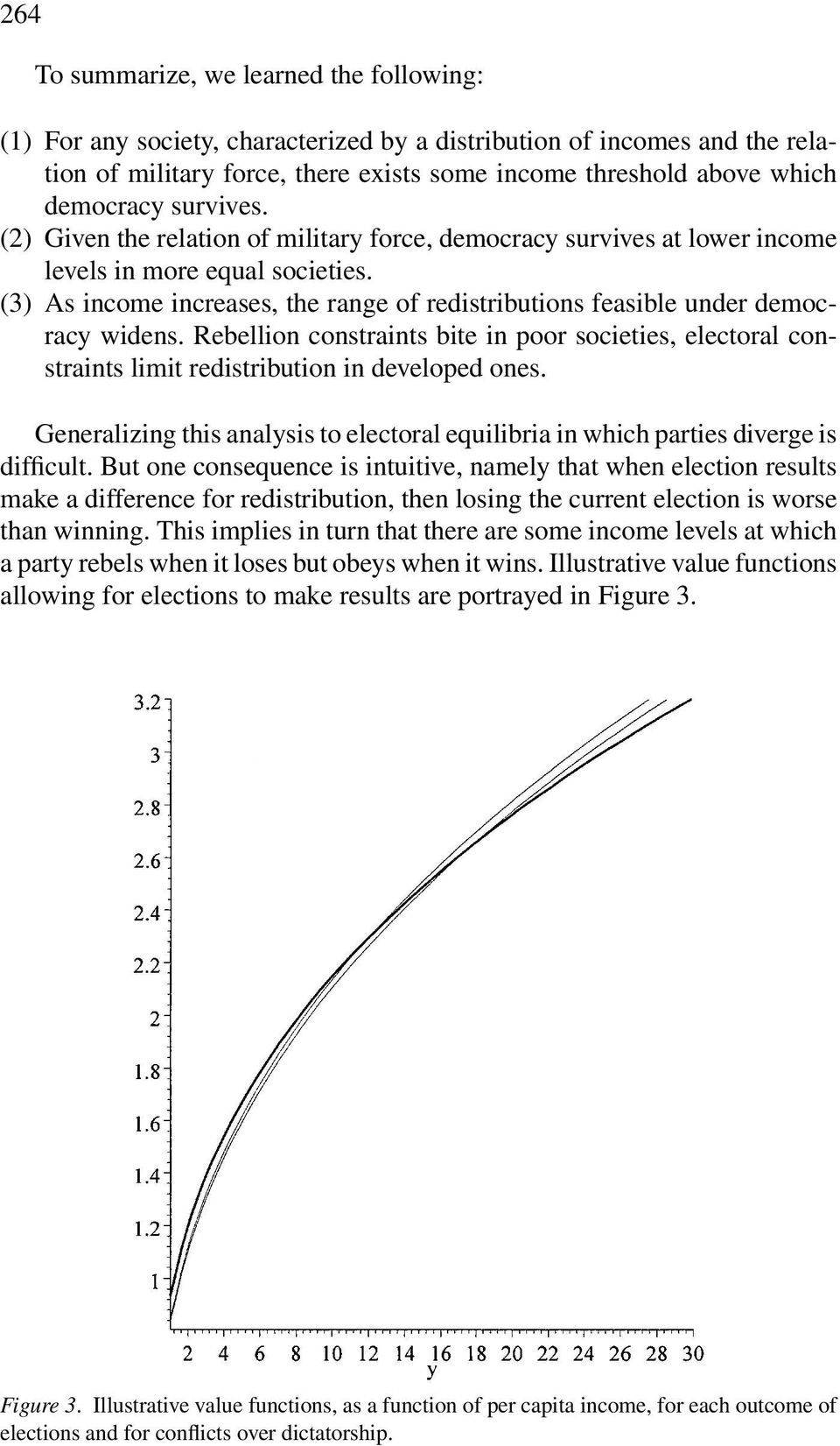 (3) As income increases, the range of redistributions feasible under democracy widens. Rebellion constraints bite in poor societies, electoral constraints limit redistribution in developed ones.