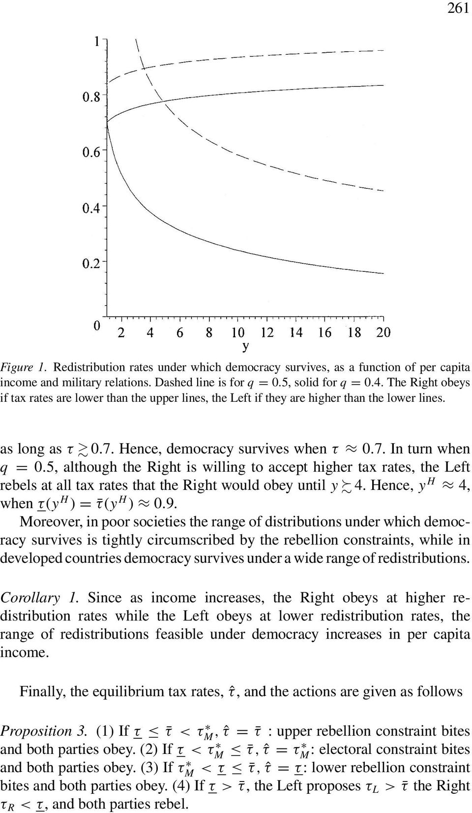 5, although the Right is willing to accept higher tax rates, the Left rebels at all tax rates that the Right would obey until y 4. Hence, y H 4, when τ(y H ) = τ(y H ) 0.9.