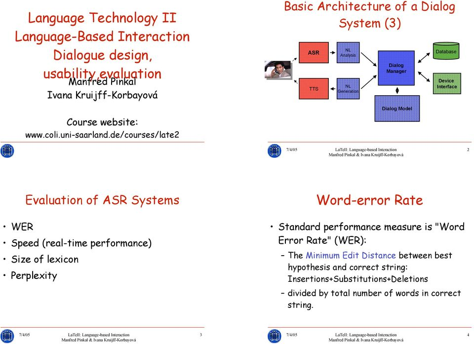 de/courses/late2 Basic Architecture of a Dialog System (3) ASR TTS NL Analysis NL Generation Dialog Manager Dialog Model Database Device Interface 2