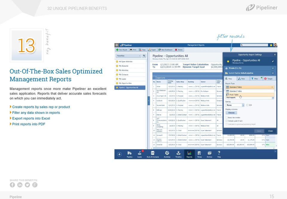 Reports that deliver accurate sales forecasts on which you can immediately act.