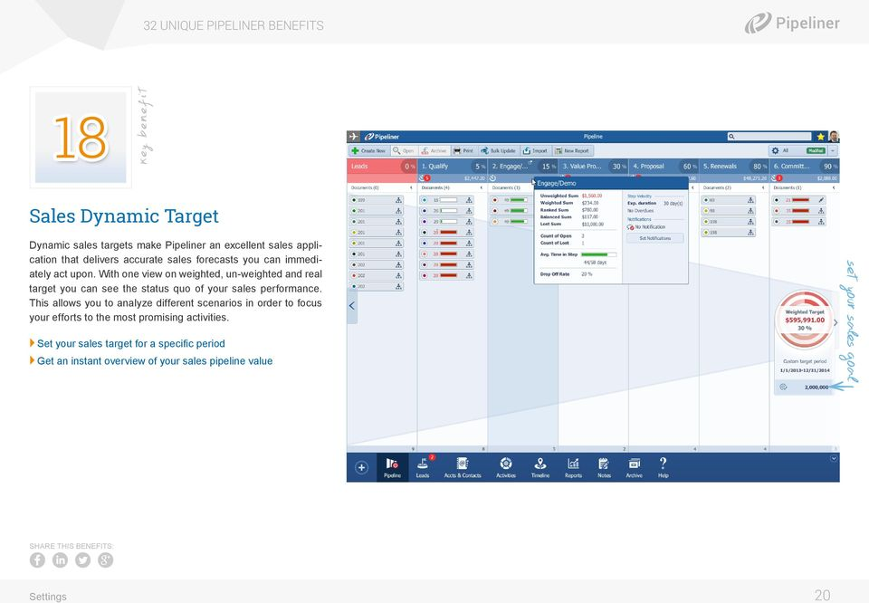 With one view on weighted, un-weighted and real target you can see the status quo of your sales performance.