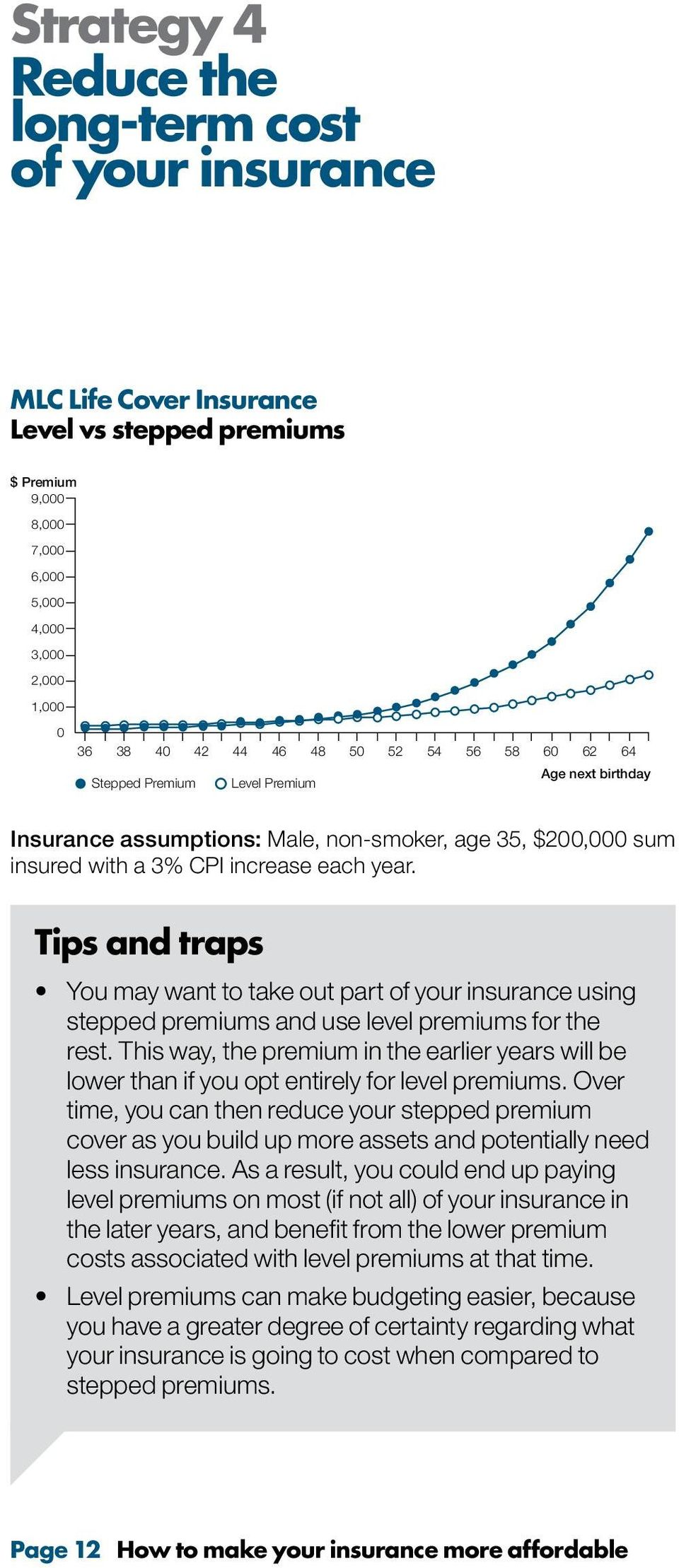 Tips and traps You may want to take out part of your insurance using stepped premiums and use level premiums for the rest.