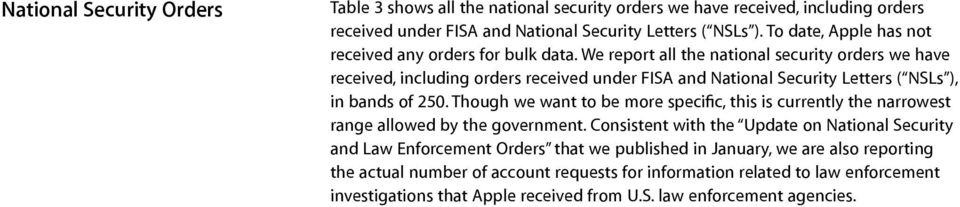 We report all the national security orders we have received, including orders received under FISA and National Security Letters ( NSLs ), in bands of 250.