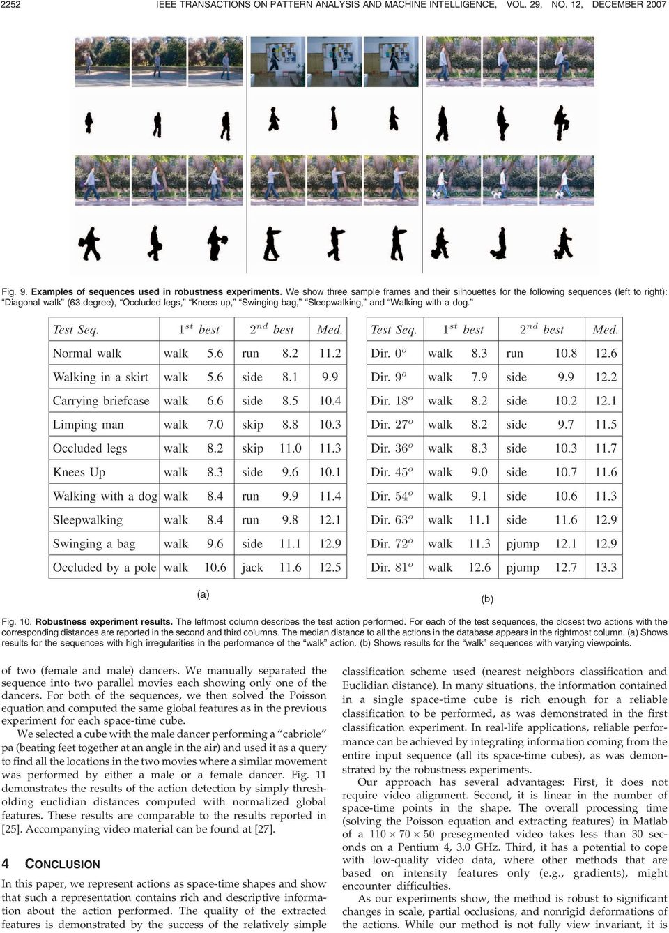 Fig. 10. Robustness experiment results. The leftmost column describes the test action performed.