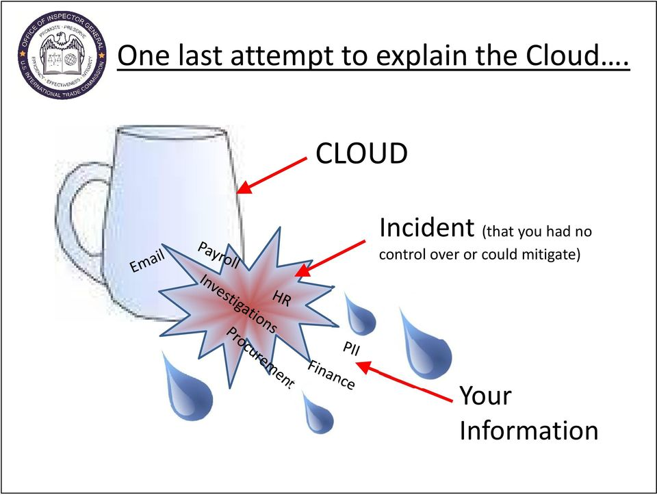 CLOUD Incident (that you had
