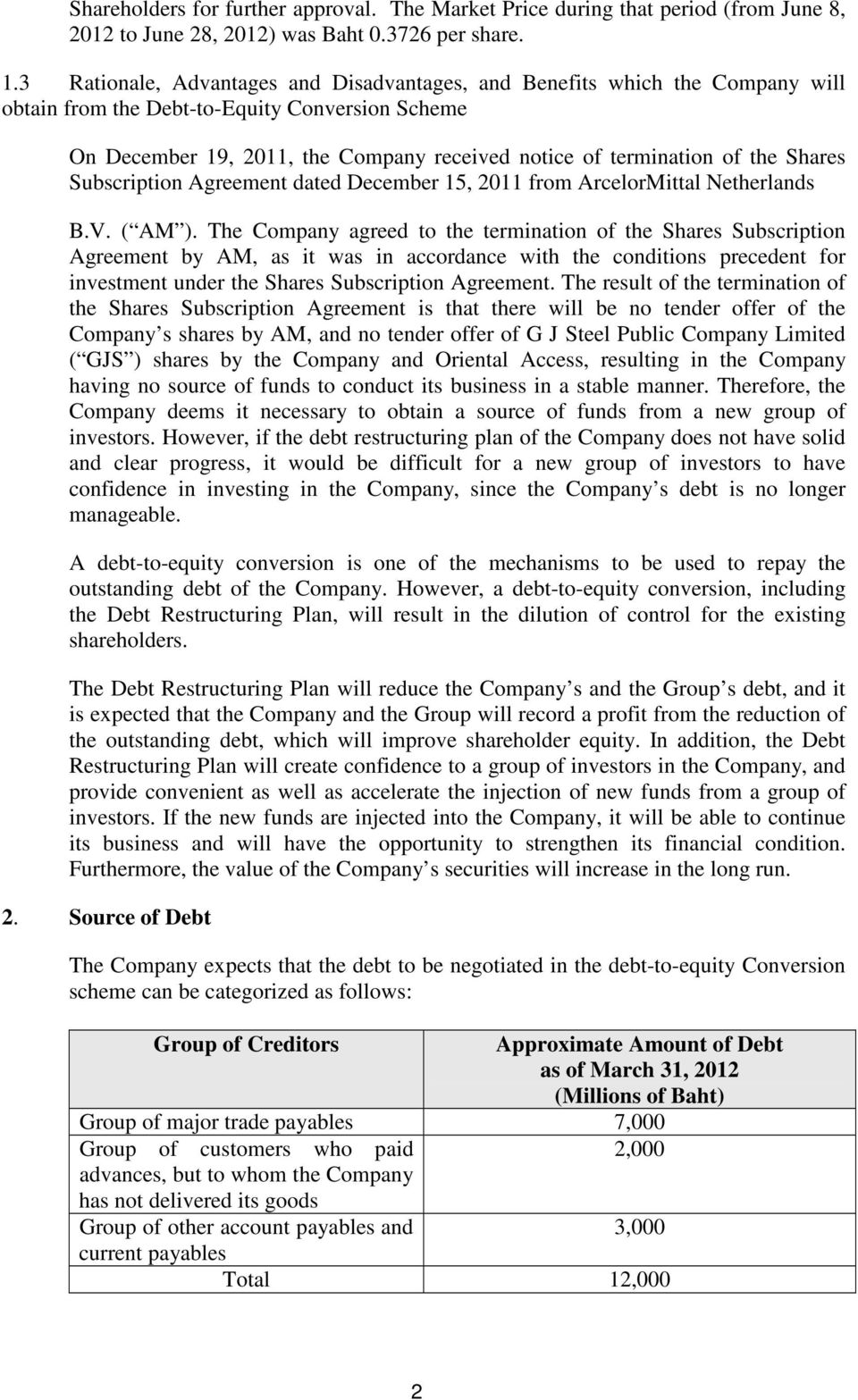 Shares Subscription Agreement dated December 15, 2011 from ArcelorMittal Netherlands B.V. ( AM ).