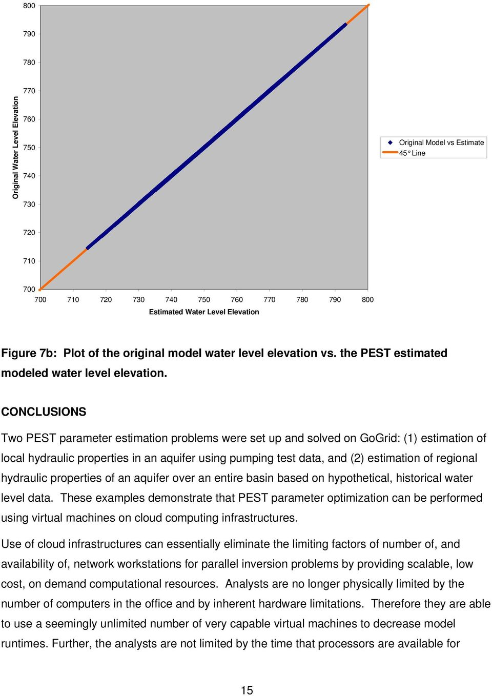 CONCLUSIONS Two PEST parameter estimation problems were set up and solved on GoGrid: (1) estimation of local hydraulic properties in an aquifer using pumping test data, and (2) estimation of regional