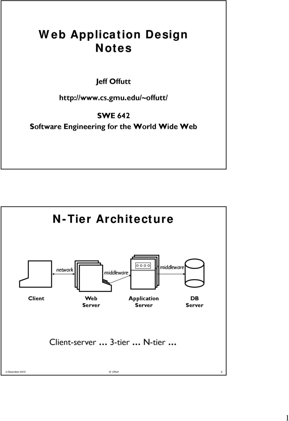 N-Tier Architecture network middleware middleware Client Web Server