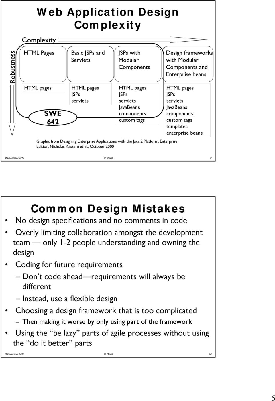 , October 2000 JSPs JavaBeans components custom tags templates enterprise beans 3 December 2013 Offutt 9 Common Design Mistakes No design specifications and no comments in code Overly limiting