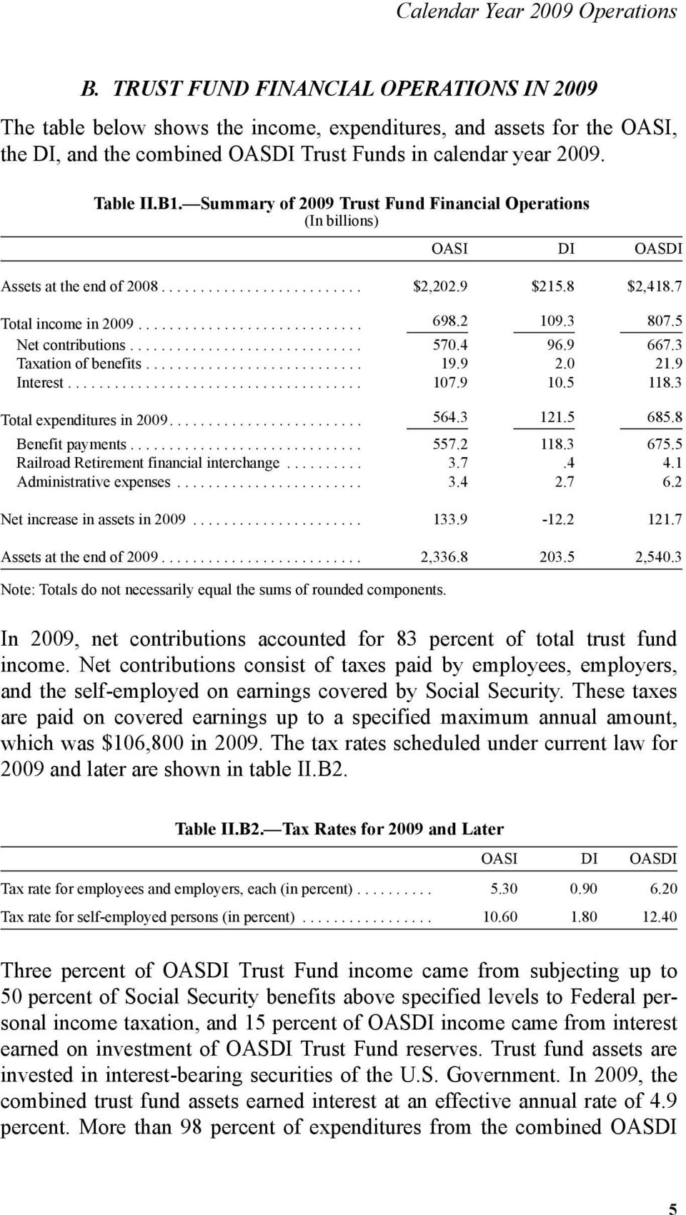 Summary of 2009 Trust Fund Financial Operations (In billions) Note: Totals do not necessarily equal the sums of rounded components. OASI DI OASDI Assets at the end of 2008.......................... $2,202.