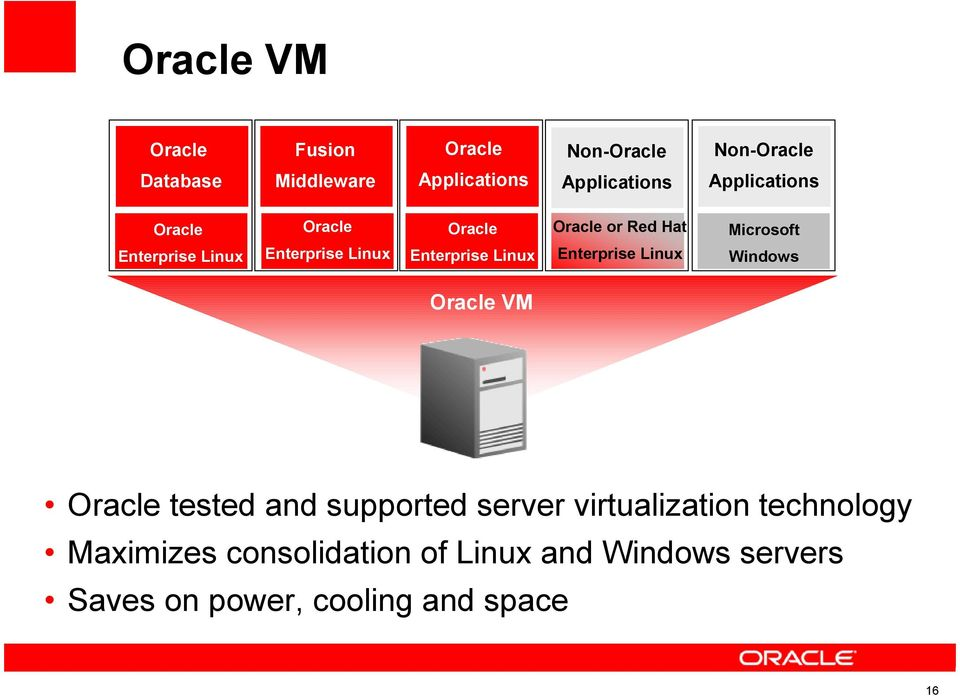 Hat Enterprise Linux Microsoft Windows Oracle VM Oracle tested and supported server virtualization