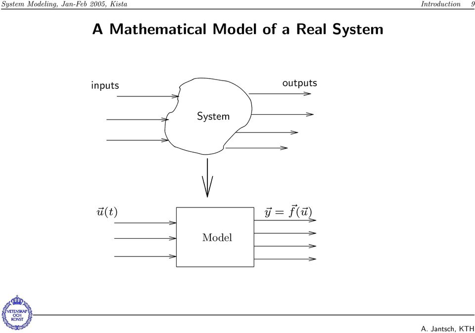Mathematical Model of a Real