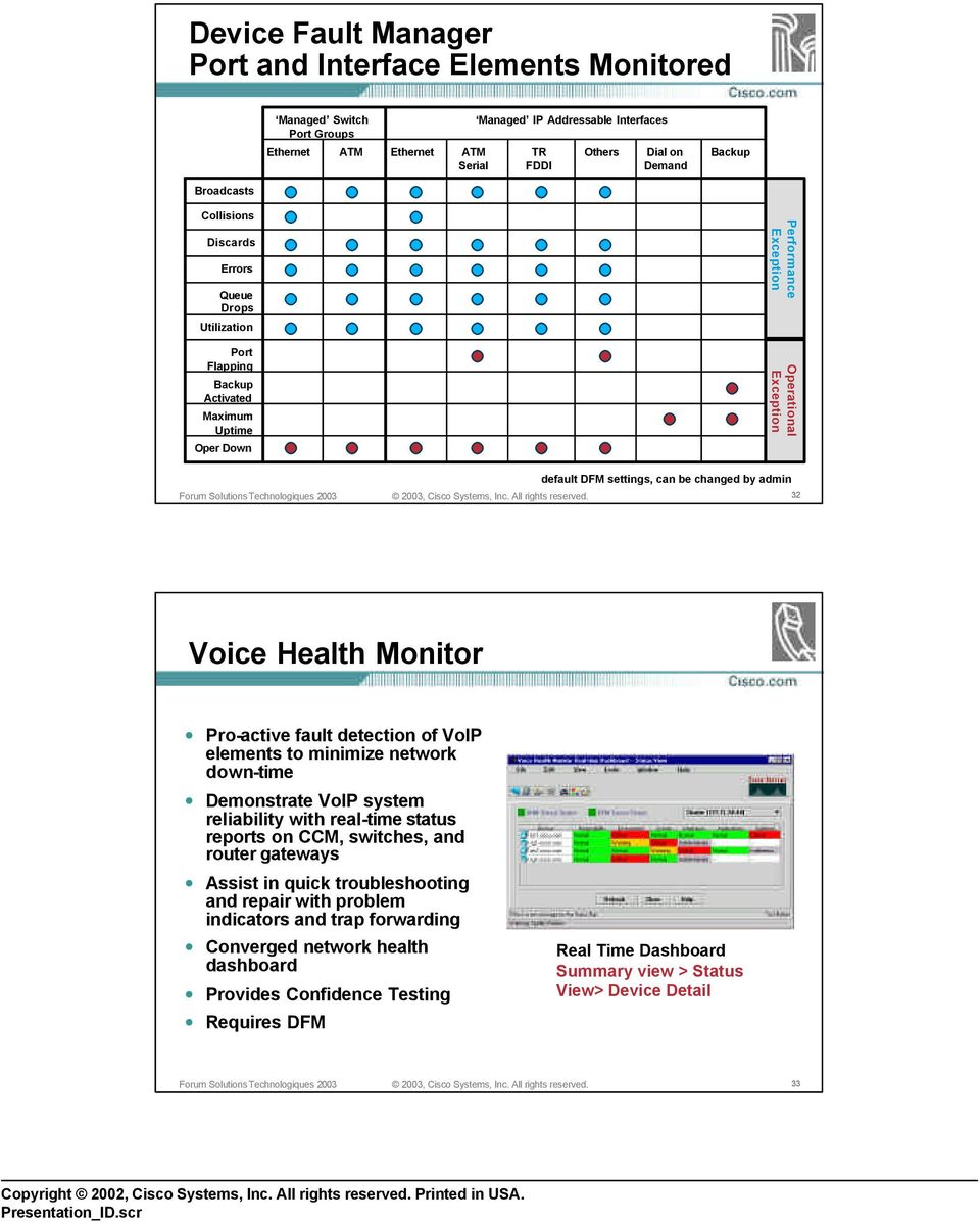 by admin 32 Voice Health Monitor Pro-active fault detection of VoIP elements to minimize network down-time Demonstrate VoIP system reliability with real-time status reports on CCM, switches, and