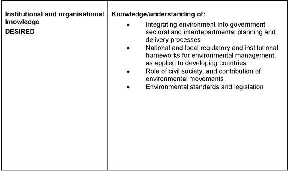 regulatory and institutional frameworks for environmental management, as applied to developing