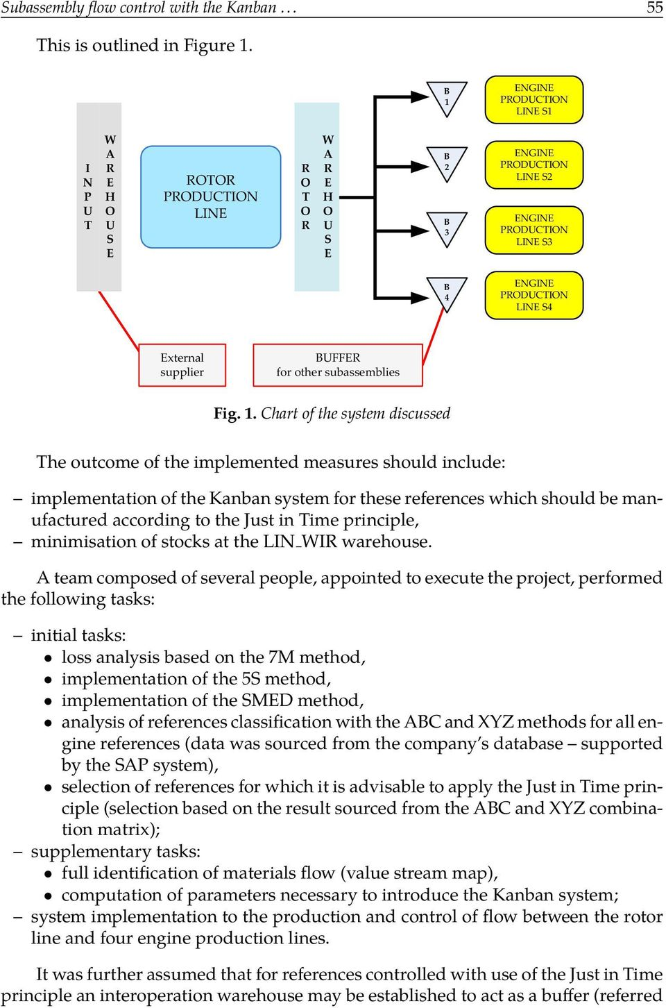 Subassembly Flow Control With The Kanban System As A Component Of Process Diagram External Supplier Buffer For Other Subassemblies Fig 1