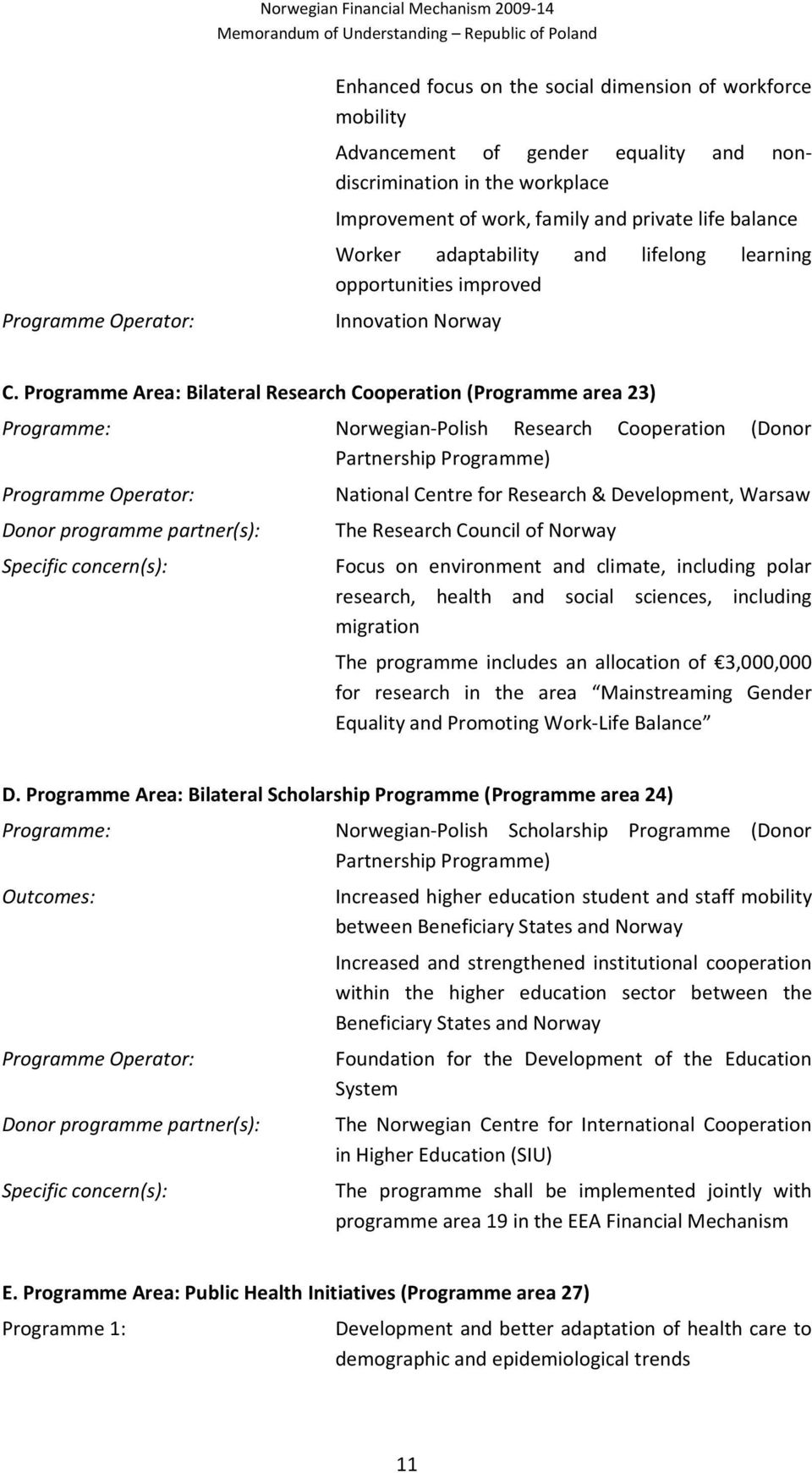 Programme Area: Bilateral Research Cooperation (Programme area 23) Programme: Donor programme partner(s): Specific concern(s): Norwegian-Polish Research Cooperation (Donor Partnership Programme)