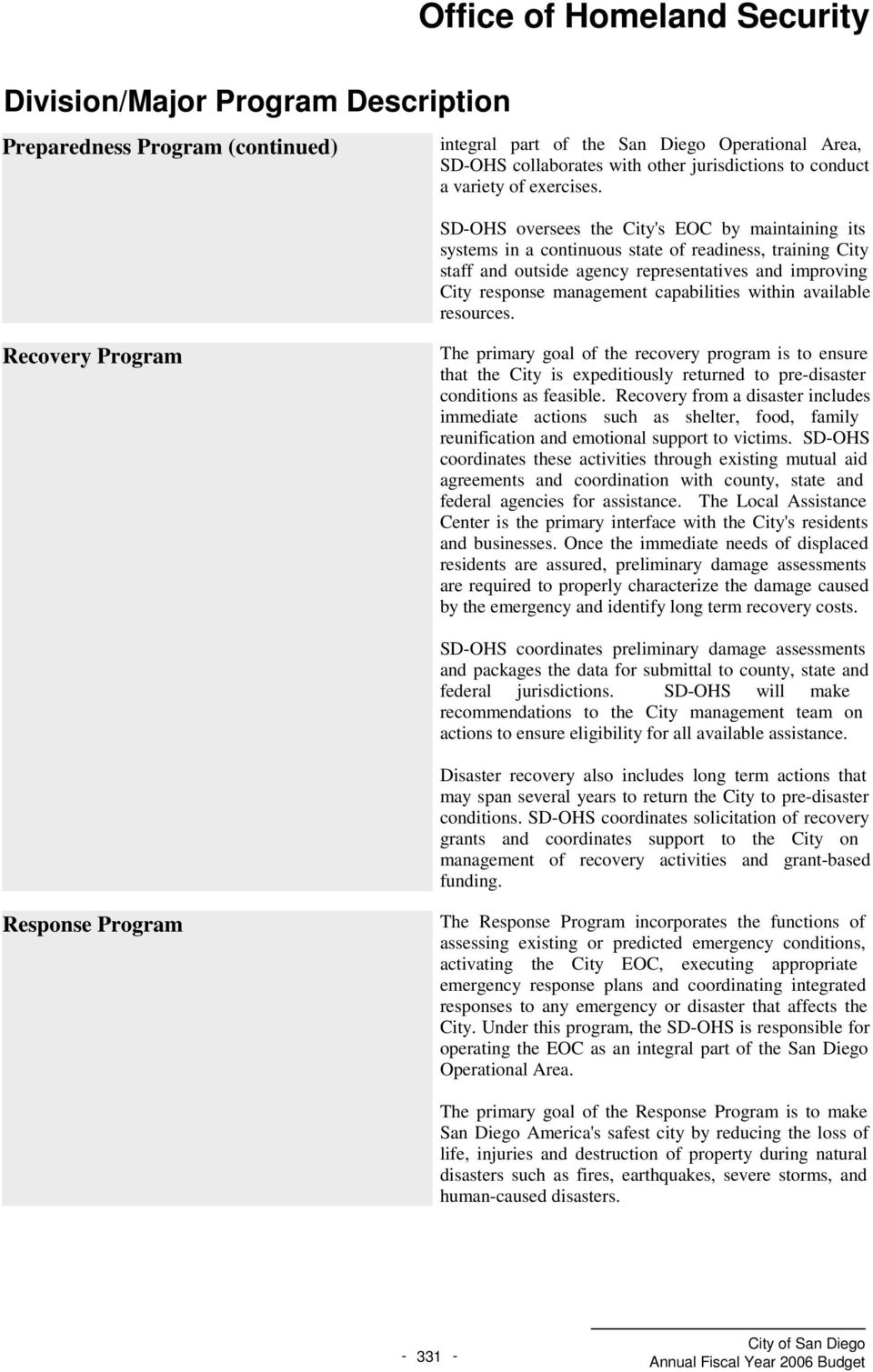 within available resources. Recovery Program The primary goal of the recovery program is to ensure that the City is expeditiously returned to predisaster conditions as feasible.