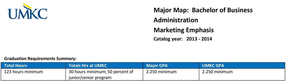 UMKC GPA 12 hours minimum 0 hours minimum; 50