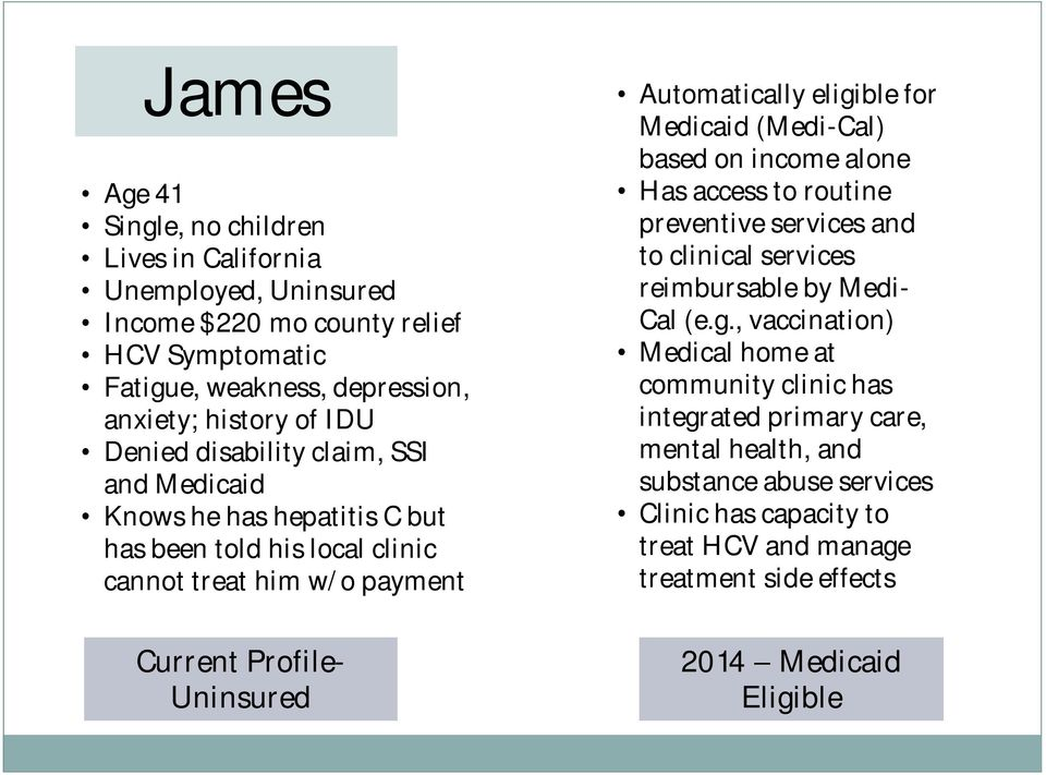 eligible for Medicaid (Medi-Cal) based on income alone Has access to routine preventive services and to clinical services reimbursable by Medi- Cal (e.g., vaccination) Medical
