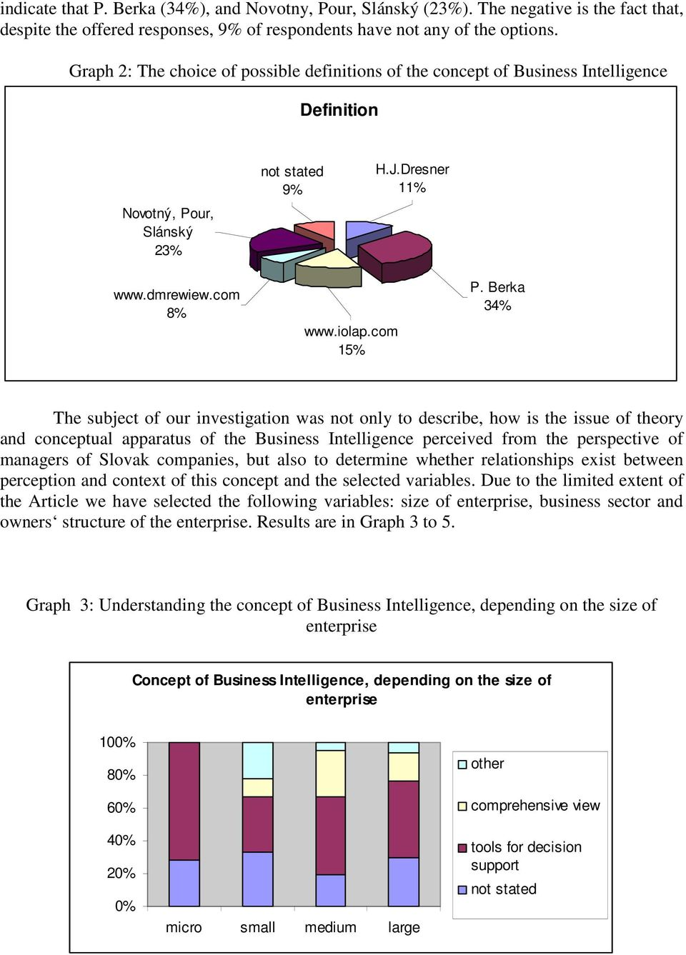 Berka 34% The subject of our investigation was not only to describe, how is the issue of theory and conceptual apparatus of the Business Intelligence perceived from the perspective of managers of