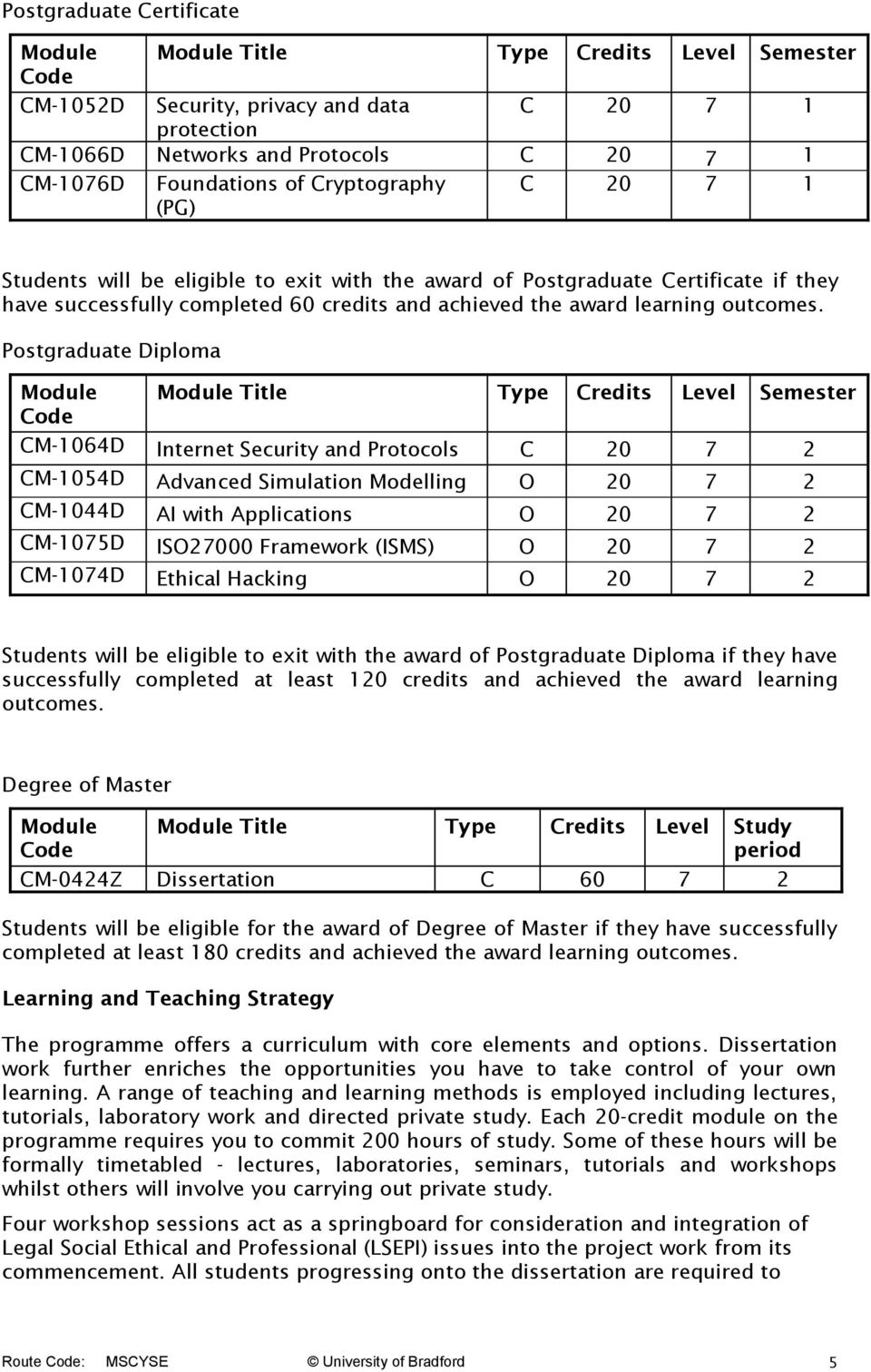 Postgraduate Diploma Module Module Title Type Credits Level Semester Code CM-1064D Internet Security and Protocols C 20 7 2 CM-1054D Advanced Simulation Modelling O 20 7 2 CM-1044D AI with