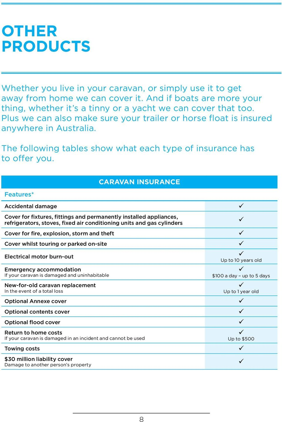 Features* CARAVAN INSURANCE Accidental damage Cover for fixtures, fittings and permanently installed appliances, refrigerators, stoves, fixed air conditioning units and gas cylinders Cover for fire,