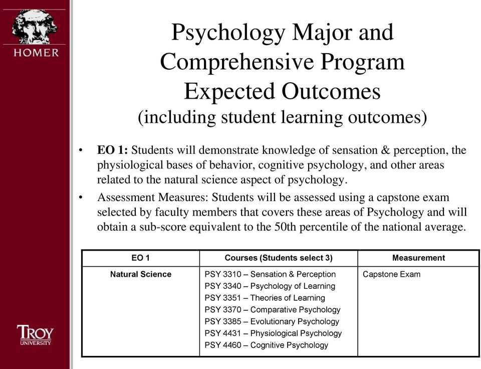 Assessment Measures: Students will be assessed using a capstone exam selected by faculty members that covers these areas of Psychology and will obtain a sub-score equivalent to the 50th percentile