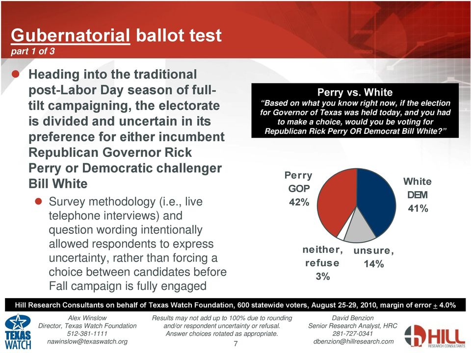 t Republican Governor Rick Perry or Democratic challenger Bill White Survey methodology (i.e., live telephone interviews) and question wording intentionally allowed respondents to