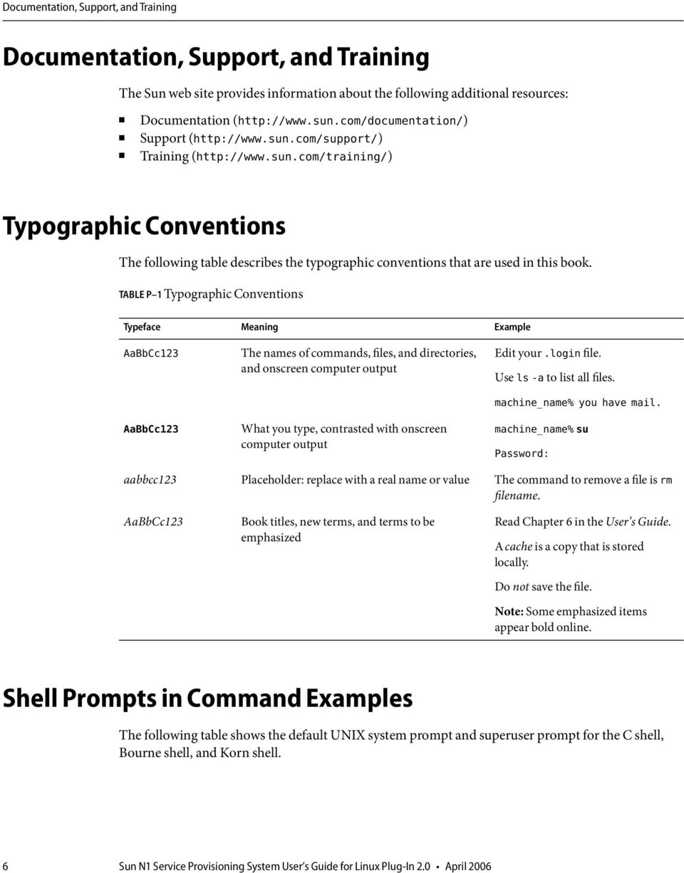 TABLE P 1 Typographic Conventions Typeface Meaning Example AaBbCc123 AaBbCc123 The names of commands, files, and directories, and onscreen computer output What you type, contrasted with onscreen