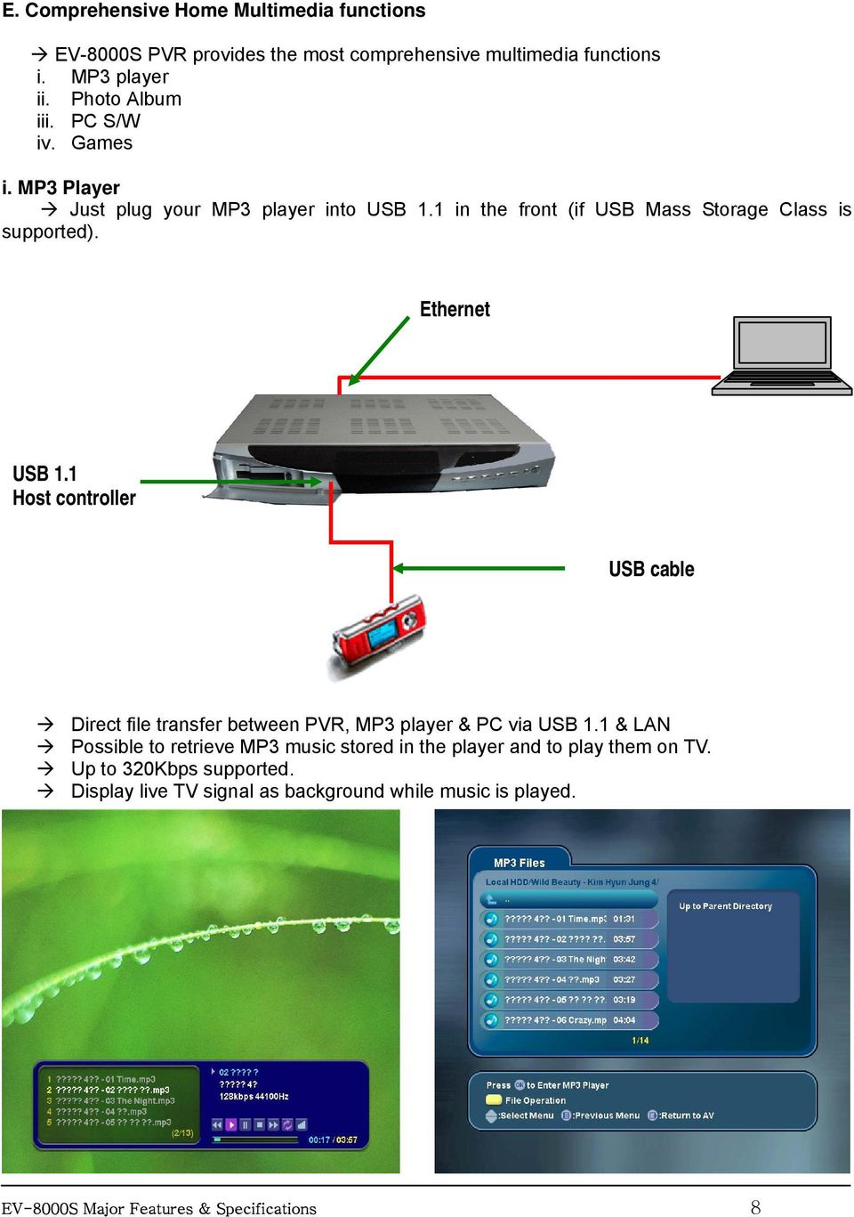 1 Host controller USB cable Direct file transfer between PVR, MP3 player & PC via USB 1.