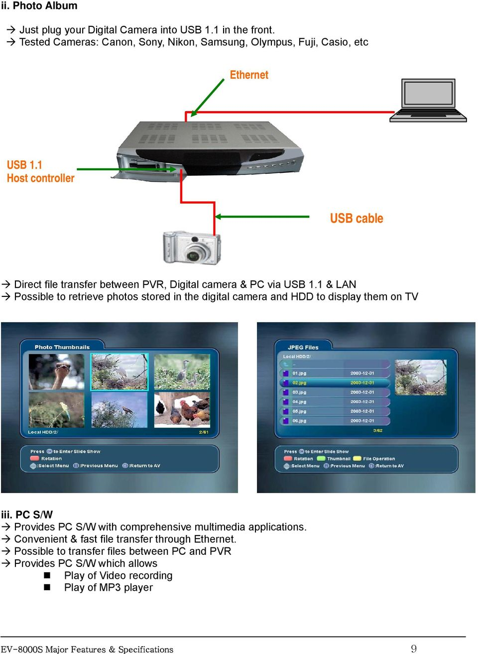 1 Host controller USB cable Direct file transfer between PVR, Digital camera & PC via USB 1.